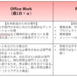 社員全員に一律15万円の「在宅勤務給付金」を支給