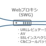 デジタルトランスフォーメーションに向け、どこからでもセキュアなインターネット接続を提供する米国iboss, Inc.とリセラー契約を締結