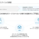 【イベントレポート】参加者2,000名超え!日本最大級DXオンラインイベント開催「DIGITAL WORLD ONLINE 2020 SUMMER」