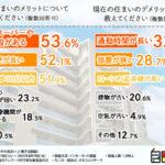 """""""リモート時代の癒しウェア"""" ガーゼケットで作った4重ガーゼのホームウェア「cumuco<クムコ>」 Makuakeにて9月17日(木)から先行販売受付を開始"""