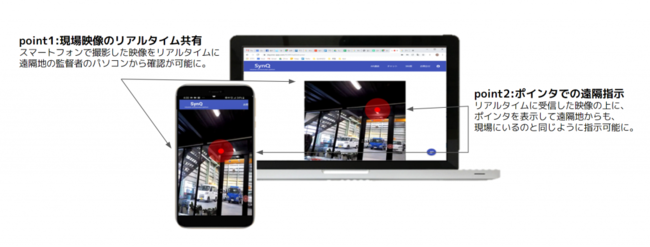 現場向け遠隔支援コミュニケーションツール「SynQ Remote」 三谷産業との実証実験によりさらなる機能強化