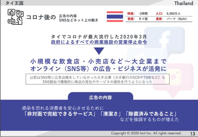<海外調査プレス・タイの最新現地状況>タイ在住のメンバーがリアルな情報を調査