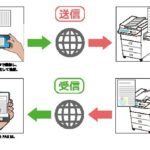 コロナ禍のテレワーク対策のため、 大阪市が03plusのインターネットFAXを導入