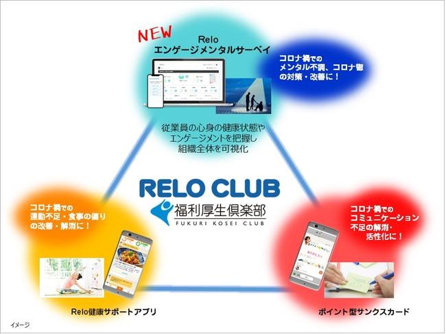 コロナ禍における従業員フォロー対策「Reloエンゲージメンタルサーベイ」◆リロクラブが福利厚生の分野から3つめの提案