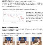 福島の健康促進・介護予防を目的とした 健康促進事業を開始!