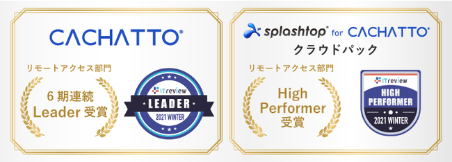CACHATTOが「ITreview Grid Award 2021 Winter」において6期連続「Leader」を受賞