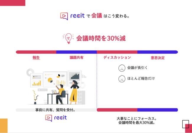 hachidori、会議の3割削減を可能にする、撮って10秒でシェアするビデオ報連相ツール『recit』のβ版を提供開始