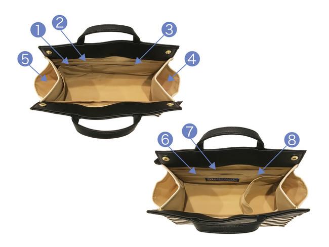 内側6箇所、外側2箇所の充実ポケットで荷物の仕分けがしっかりできます。